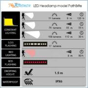 specification-headlamp-new
